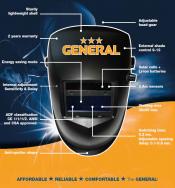 GENERAL - The welding helmets