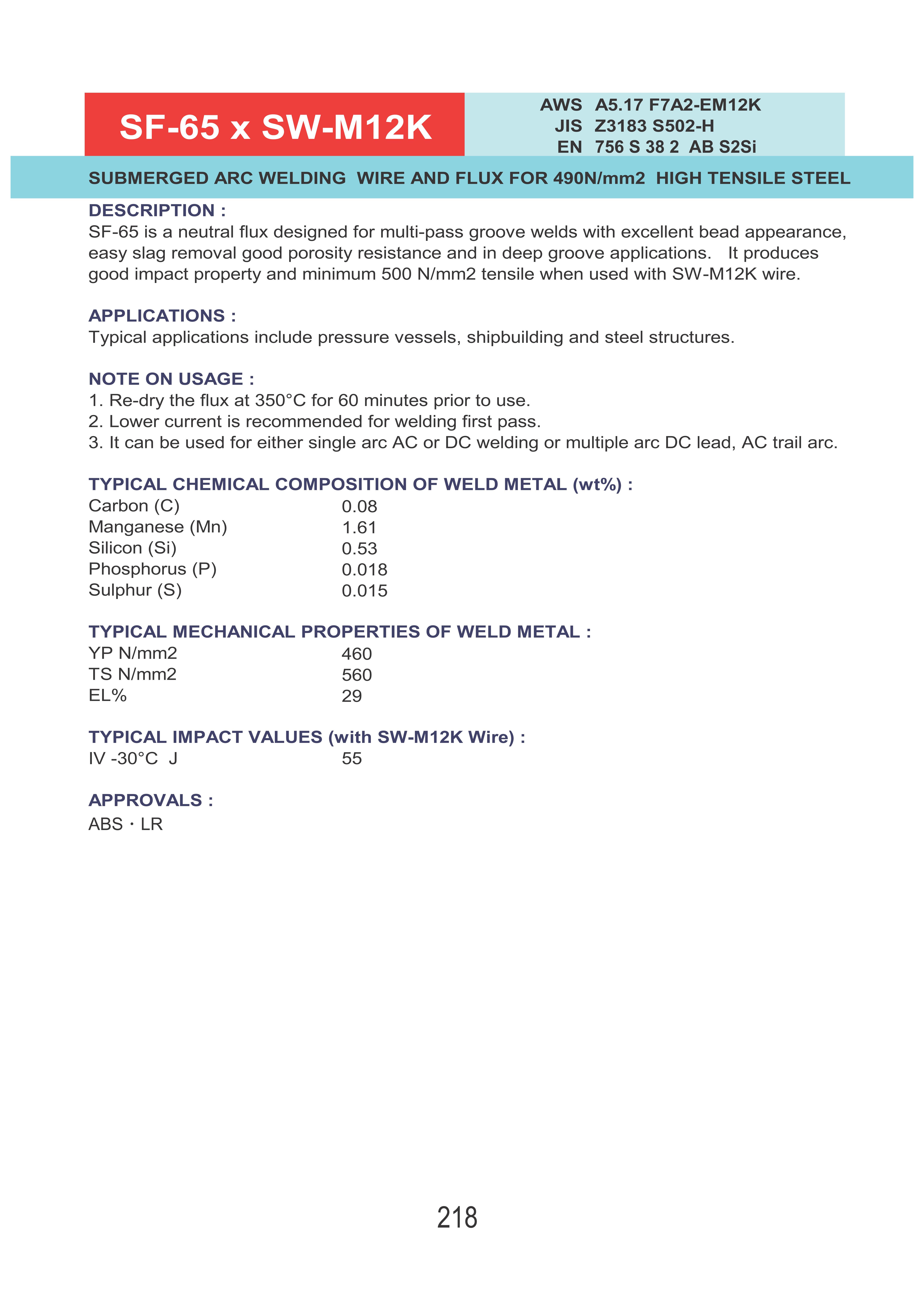 Exhibitor: Sorex Welding Co., Ltd. | SCHWEISSEN & SCHNEIDEN