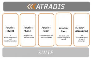 Atradis< Suite