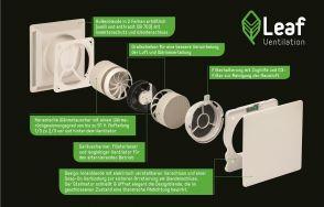 Leaf 1 – Dezentrales Lüftungssystem mit Wärmerückgewinnung
