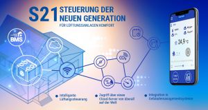 S21 - Drahtlose Steuerung der neuen Generation