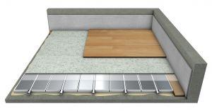 ts14 R - Das Renovierungs-Trockensystem für die Flächenheizung