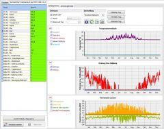 Gebäude-Simulation 3D PLUS inklusive sommerlichen Wärmeschutzes