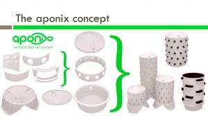 aponix - Vertikale Pflanztonne 3D-NFT