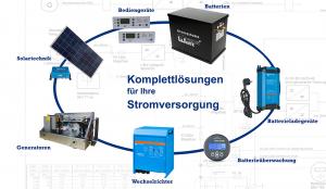 Komplettlösungen für die mobile Stromversorgung