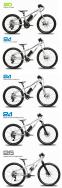 Chancengleichheit für den Nachwuchs - es ist Zeit für ein kindgerechtes E-Bike!